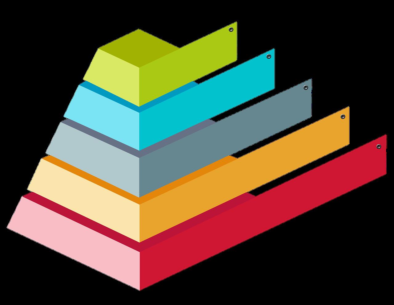 Bloc de couleur en forme de pyramide